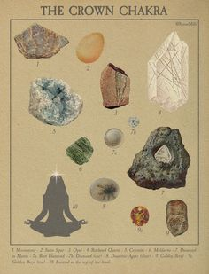 Chakra Meditation, Photo Wall Collage, Collage Art, Picture Wall, Poster Prints, Art Prints, Poster Wall, Baby Witch, Old Images
