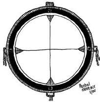 There are many different models of the aboriginal medicine wheel where the four poles and four quadrants have much meaning.