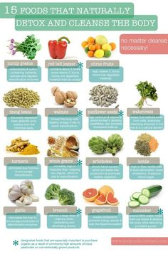 15 Foods that Naturally #Detox and #Cleanse