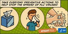 Avoid close contact w/ sick ppl, avoid touching your eyes, nose & mouth, cover coughs/sneezes, wash hands often w/ soap & water, & clean and disinfect surfaces/objects that may be contaminated w/ flu viruses. If sick, limit contact w/ ppl. Stay home for at least 24 hrs after fever is gone except to get medical care/necessities. Fever should be gone for 24 hrs w/o use of fever-reducing medicine before resuming normal activities.