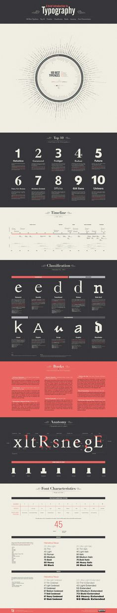 #INFOgraphic > Typography Essentials: Typography and specifically font selection is a critical component in making legible and eye-catchy content. This heavy loaded infographic comes to enlighten us about the basic characteristics of various fonts and help us understand that simplicity is excellence.  > http://infographicsmania.com/typography-essentials/