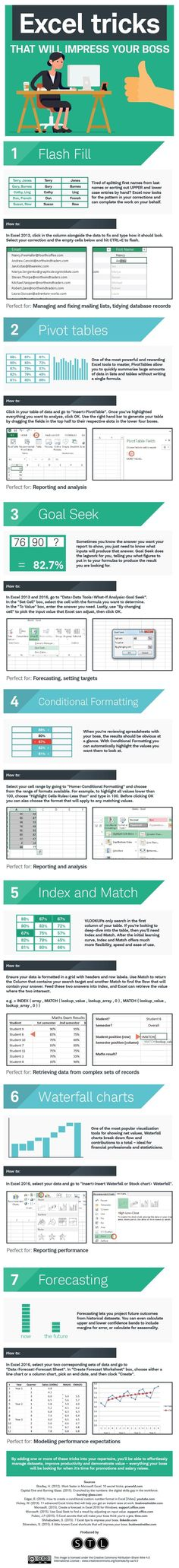 7 Handy Excel Tricks That'll Impress Your Boss [Infographic]