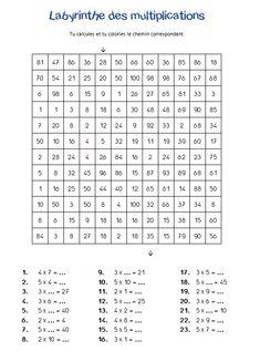 Les labyrinthes des multiplications
