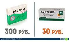 Это нужно знать всем! Дорогие лекарства и их более дешевые аналоги