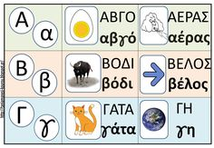 δραστηριότητες για το νηπιαγωγείο εκπαιδευτικό υλικό για το νηπιαγωγείο Calligraphy Letters Alphabet, Learn Greek, Greek Language, Greek Alphabet, School Lessons, Writing Skills, Speech Therapy, Activities, Lettering
