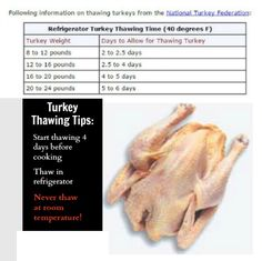 Turkey Thawing Guidelines & Thanksgiving Dinner Planning Time Table  |  whatscookingamerica.net  #thanksgiving #turkey #dinnerparty