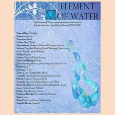 Element Water: Element of #Water.