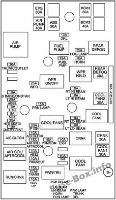 2007 chevy cobalt engine diagram chevy cobalt fuse box 2006 Chevy Impala LT Fuse Box