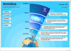 """""""Atmósfera"""" es un sencillo juego online, de juegos-geograficos.es, en el que se…"""