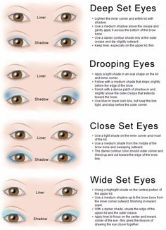 Eye Makeup for Your Eye Shape -  Head over to Pampadour.com for more beauty guides! Pampadour.com is a community of beauty bloggers, professionals, brands and beauty enthusiasts!