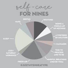 Self-Care chart for Enneagram 9 ~happytime~ sleep, naps and siestas lol Personality Psychology, Psychology Quotes, Personality Types, Health Psychology, Psychology Experiments, Personality Assessment, Color Psychology, Personality Disorder, Infj Type