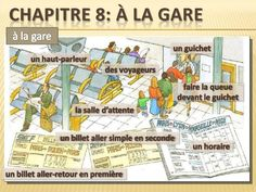 This site gives me  many french vocabulary and it mostly talks about inside the train station