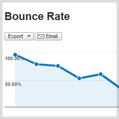 6 Effective Ways to Reduce #Bounce Rate and Get More #Targeted_Traffic - Search Engines : http://techgyo.com/index.php/6-effective-ways-to-reduce-bounce-rate-and-get-more-targeted-traffic/  via @techgyo