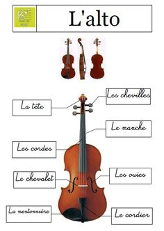 mod_article3729633_1 alto - parties de l<instrument