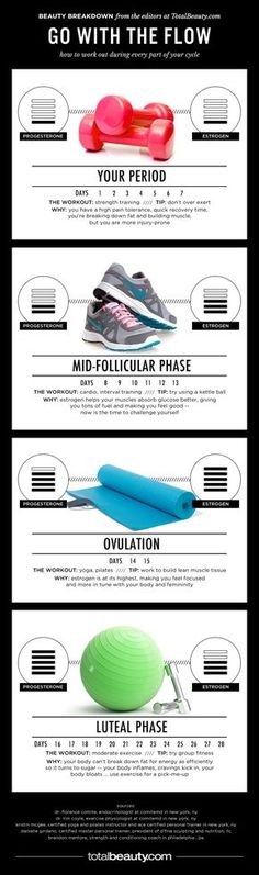 Your Monthly Flow Chart: Fitness For Every Part of Your Cycle
