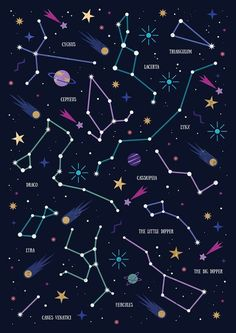 New wall paper galaxy constellations astronomy ideas Phone Backgrounds, Wallpaper Backgrounds, Wallpaper Space, Mobile Wallpaper, Star Constellations, Space And Astronomy, Astronomy Crafts, Astronomy Terms, Sun Moon