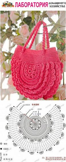 Watch This Video Beauteous Finished Make Crochet Look Like Knitting (the Waistcoat Stitch) Ideas. Amazing Make Crochet Look Like Knitting (the Waistcoat Stitch) Ideas. Crochet Shell Stitch, Crochet Chart, Love Crochet, Crochet Stitches, Crochet Baby, Gato Crochet, Crochet Handbags, Crochet Purses, Crochet Doilies