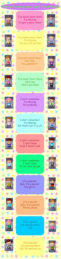 Animal Crossing New leaf Face Guide Animal Crossing New leaf Face Chart Free for use. If you post somewhere else, please give cre. Animal Crossing Qr, Animal Games, My Animal, Funny Animals, Cute Animals, Leaf Animals, Motif Acnl, Ac New Leaf, Happy Home Designer