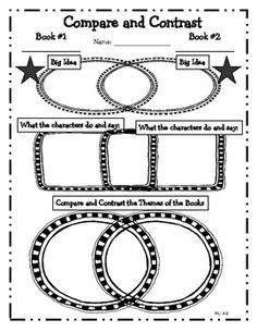 Grade Reading Literature Graphic Organizers for Common Core. Graphic organizers I'll use with my adv kids Reading Response, Reading Skills, Teaching Reading, Teaching Ideas, Learning, Graphic Organizer For Reading, Graphic Organizers, 4th Grade Classroom, Classroom Ideas