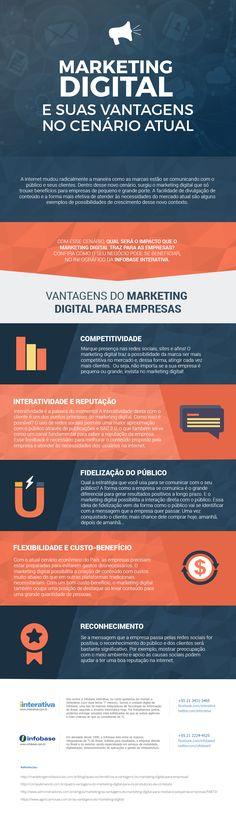 Infográfico – Marketing digital e suas vantagens no cenário atual