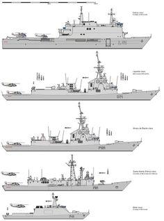 Proyecto: Fragatas F-110 | La Armada Española. A partir de ... Spanish Aircraft Carrier Prince Of Asturias