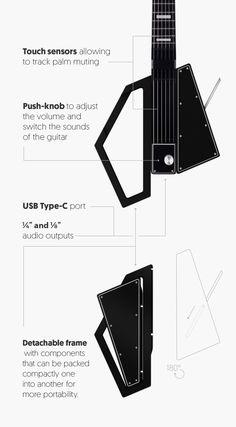 Jammy - Super Portable Digital Guitar | Indiegogo