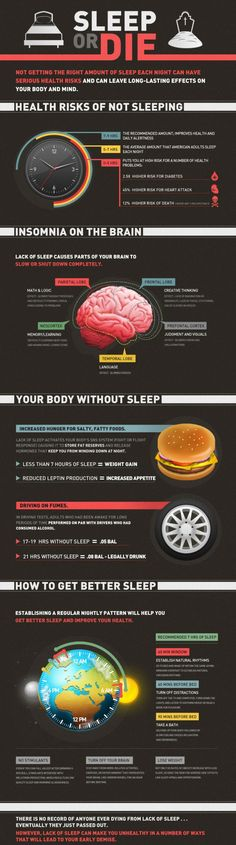 Go to sleep now! Sleep or die infographic.
