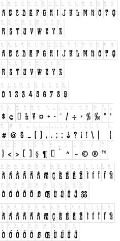 Periodic table with charges listed elaboration the octet rule cabaret font urtaz Choice Image