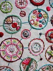 constellations. LOOOVE THE IDEA OF CREATIVE EM. STITCH(ING/ES) ,FROM (W--GS) THE 10 BASIC STITCHES,USE DYLUSIONS TO DYE A WIDE COLOUR PALETTE OR/& FABRICVILLE GET LOTS OF DIFF. COLOURS TO GET MORE COLOURS TO PLAY WITH!!!!!!!!!!!!!!!!!!!!!!!!!