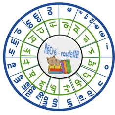 LES SYLLABES et LES MOTS - JEU Syllabocal CP /CE1 • ReCreatisse Read In French, Learn French, French Teaching Resources, Teaching French, French Language Lessons, French Lessons, French Education, Kids Education, Reading Intervention Strategies