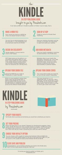 Business infographic : A 10-step guide to self publishing on Kindle.