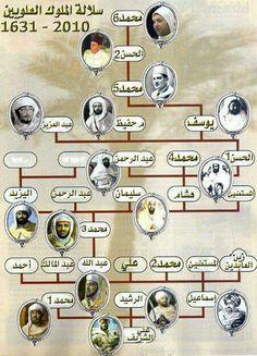 Dynastie Alaouite