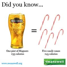Calories in alcohol Alcohol Calories, Candy Canes, Number, Christmas, Xmas, Navidad, Noel, Natal, Kerst