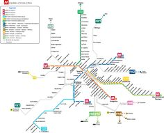 METRO MAP ROME