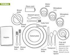 Formal Dining Setting Table Diagram Etiquette Classes Wedding
