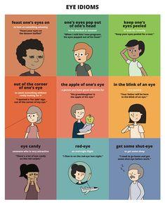Eye Idioms.