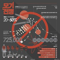 목숨도 위협하는 여름의 적, 모기와의 전쟁 [인포그래픽] #mosquito / #Infographic ⓒ 비주얼다이브 무단 복사·전재·재배포 금지