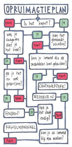 clean up flowchart -
