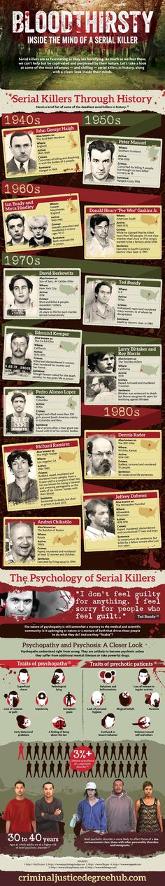 Serial killers are as fascinating as they are horrifying.