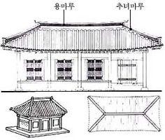 한옥전통한옥  기둥보구조