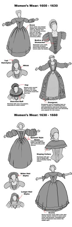 Early 17th Century Womens Wear