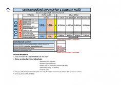 aktualni_cenik-page-001.jpg (1200×848)