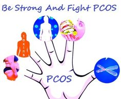 Poly cystic ovarian syndrome or pcos can result in infertility issues. It can also be treated naturally through diet and natural remedies. Cystic Ovarian Syndrome, Polycystic Ovary Syndrome Pcos, Ovarian Cyst, How To Treat Pcos, Testosterone Hormone, Pcos Symptoms, Home Remedies For Hair, Hormone Balancing, After Pregnancy