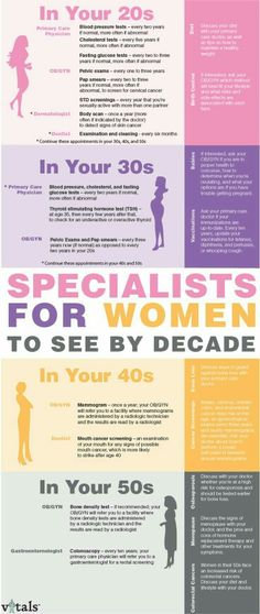 For optimum health and wellness, here are the most important doctors to see in your and for women in Specialists For Women To See By Decade this is my checklist. and aside from one executive check up, i hav… Health Facts, Health And Nutrition, Health And Wellness, Health Fitness, Women's Health, Face Health, Nutrition Store, Nutrition Guide, Mental Health