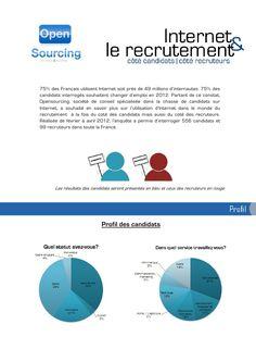 Internet et le recrutement (Open Sourcing, 2012)