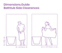Bathtub Side Clearances refer to the standards of clear space maintained alongside a bathtub fixture. Bathtub side clearances are recommended to maintain a consistent width of Installing Replacement Windows, Vinyl Replacement Windows, Bathroom Plans, Bathroom Plumbing, Autocad, Architecture Drawing Plan, Human Dimension, Bathroom Dimensions, Interior Design Guide