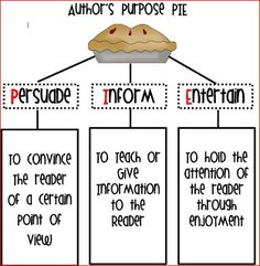 Printable File Folder Games, Other Fun Classroom Activities: author's purpose