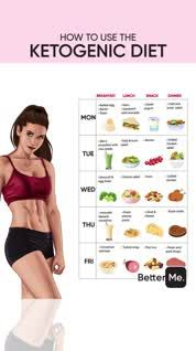 Does Premier Diet Keto Work For Weight Loss Fast Weight Loss Plan, How To Lose Weight Fast, Workout, Egg And Grapefruit Diet, Boiled Egg Diet Plan, Ketogenic Diet Meal Plan, Keto Meal, Diet Menu, Best Diets