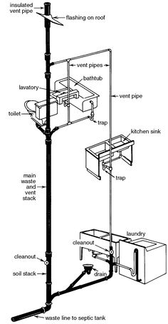 Plumbing Stack Ve Nt Diagram