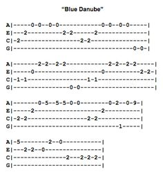 Blue Danube Ukulele Fingerpicking Pattern